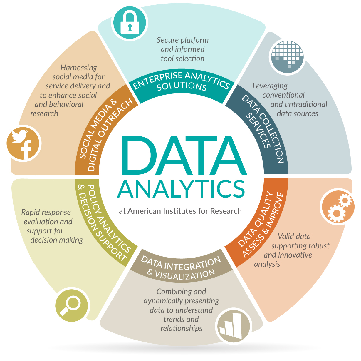 data-analytics-capabilities-infographic-2-21-01